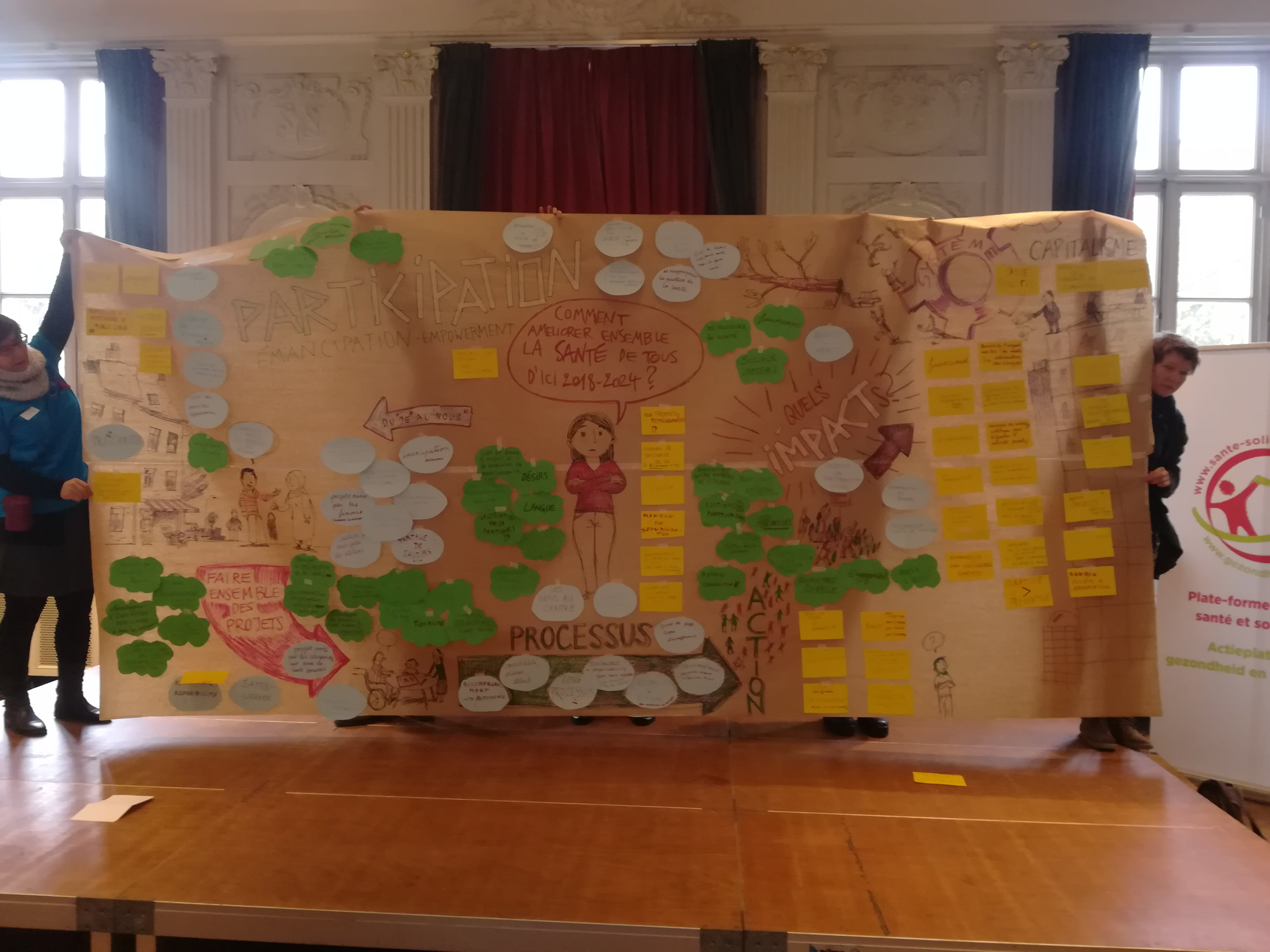 Ensemble pour la santé : résultats des ateliers : un mindmap